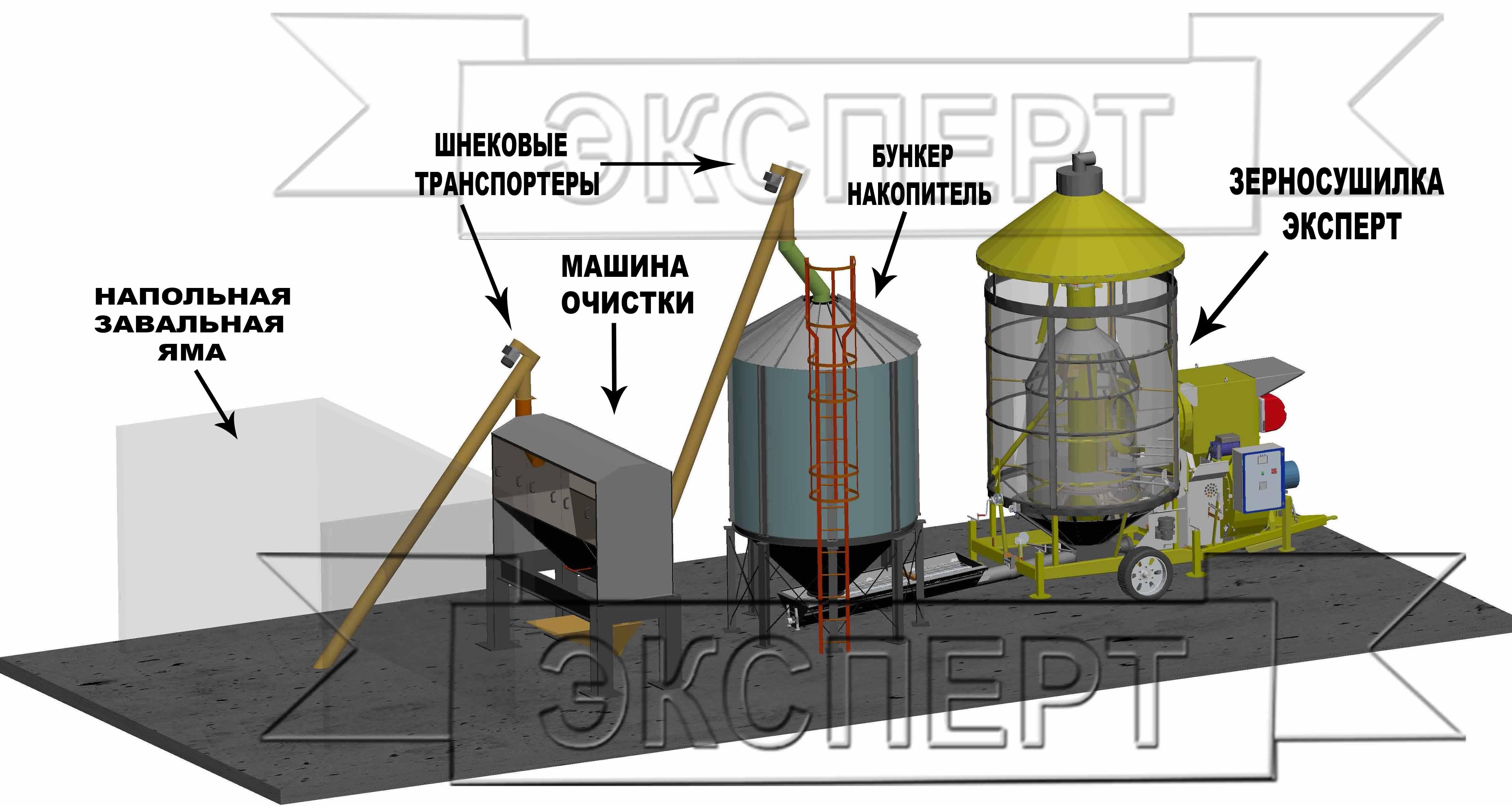 Сушка генераторов схемы