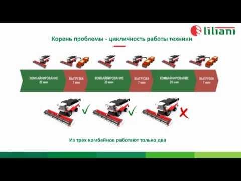 Оптимизация парка сельхозтехники за счет трехзвенной технологии