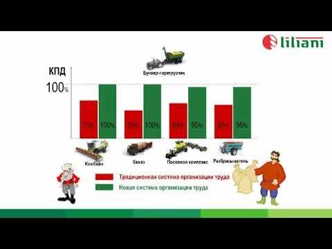 Трёхзвенная уборка - оптимизация затрат и минимального уплотнения почвы в условиях прямого посева